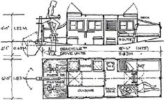Pedal powered houseboat. Perfect for the zombie apocalypse.