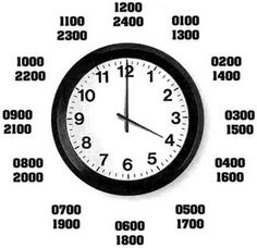 How To Tell Military Time - EASY WAY! - Mil time 24 hr clock