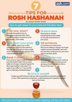 facts about rosh hashanah festival