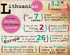 Lithuanian language