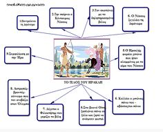 Greek History, France, Ancient Greece, Mythology, Map, School, Blog, Modern, Culture
