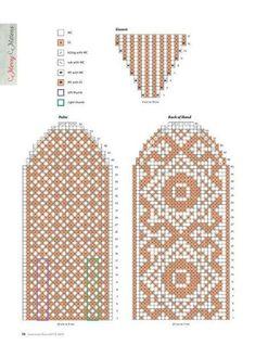 Bilder på veggen til felleskapet Mittens Pattern, Knit Mittens, Knitting Socks, Mitten Gloves, Fair Isle Knitting Patterns, Knitting Charts, Knitting Stitches, Crochet Patterns, Cross Stitch Alphabet