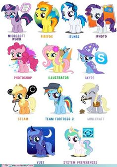 different icons for different fillies