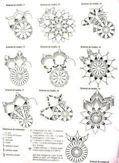 Schemi stelle