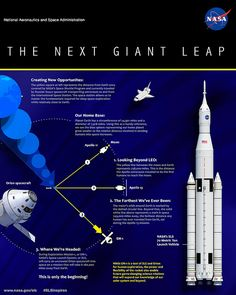 NASA's Space Launch System: The Next Giant Leap (NASA, SLS, 07/22/14) | Flickr - NASA's Marshall Space Flight Center