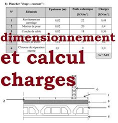 Escalier genie civil civil engineering pinterest for Calcul chauffage piscine xls