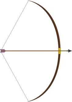 Archery/Bow Hunting tips for women