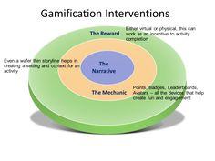 Muchas empresasy organizaciones recurren a la formación online…