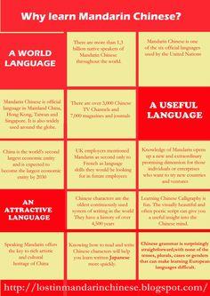 why learn mandarin