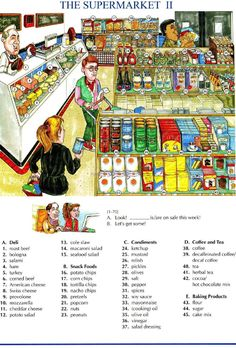 44 - THE SUPPERMARKET 2A - Picture Dictionary - English Study, explanations, free exercises, speaking, listening, grammar lessons, reading, writing, vocabulary, dictionary and teaching materials