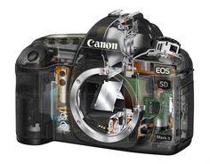 #Technology #gadgets
