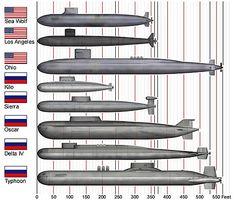(Modern Ships) Russian Vessels - Comparison by Myss-Burrito on DeviantArt