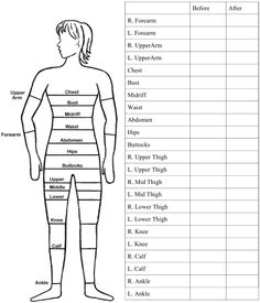 Weight Loss Body Measurement Chart for Women | Fill in the chart with your measurements before and after the body ...