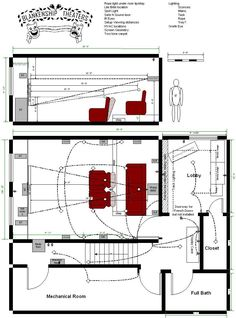 Home Theater Design Plans With well Home Theatre Design Layout Home ...