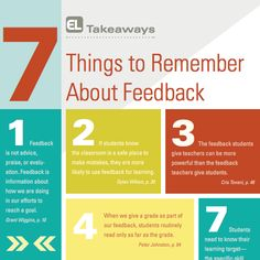"""""""Most of the feedback that students receive about their classroom work is from other students – an much of that feedback is wrong."""" (John Hattie) The Association for Supervision and Curriculum Development (ASCD) is an international non-profit organization for teachers and educators. Its mission is """"to develop programs, products, and services essential to the way educators learn, teach, and ..."""