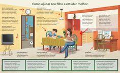 Revisitar a Educação: Como ajudar o seu filho a estudar melhor?