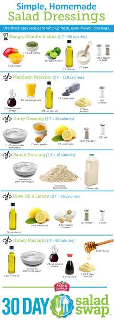Simple, Homemade Salad Dressing Ideas.