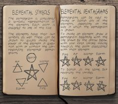 Just wanted to share this with everyone. It's actually part of a longer article, but that's on my Patreon page. Go there if you'd like to check it out! Witch Spell Book, Witchcraft Spell Books, Magick Book, Grimoire Book, Wicca Witchcraft, Charmed Book Of Shadows, Witchcraft For Beginners, Wiccan Witch, Magic Symbols
