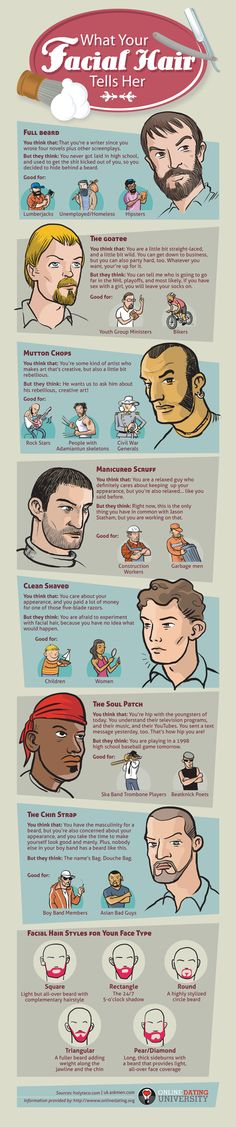 This beard Infographic has me right - via @HolyKaw - rujmah's Dis-Collected Thoughts