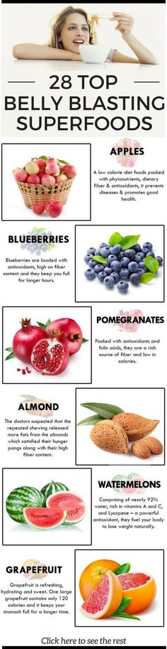 Let us look at 27 such super weight loss foods that we can easily incorporate in… - Diet and Nutrition Healthy Snacks For Weightloss, Healthy Weight Loss, Fitness Weightloss, Smoothies, Apple Diet, Best Superfoods, Hypothyroidism Diet, Fat Loss Diet, Get Skinny