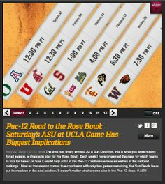 Saturday's Pac-12 ASU at UCLA Game Has Biggest Implications for 2014 Rose Bowl