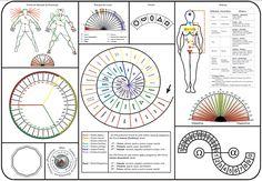 gráficos de radiestesia - Pesquisa Google