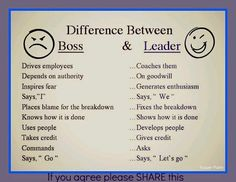 What is the difference between boss and leader ? | David ...