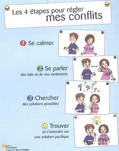 Great Advice For The College Years And Beyond French Teacher, Teaching French, Education Positive, Kids Education, Special Education, Behaviour Management, Classroom Management, Empathy Quotes, School Organisation