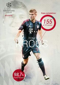 Toni Kroos' champions league passing accuracy