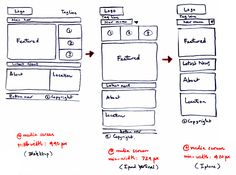 Responsive Design sketches for MGF website http://mygraphicfriend.com/