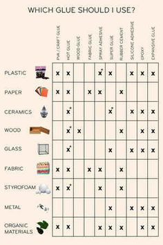 How to Determine Which Glue to Use for Any Project