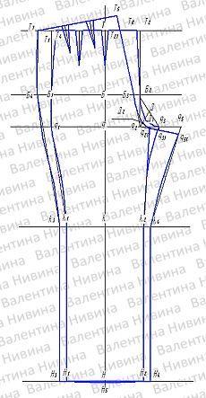 Выкройка женских брюк. Пошаговые инструкции построения чертежа основы женских брюк. | Подружки