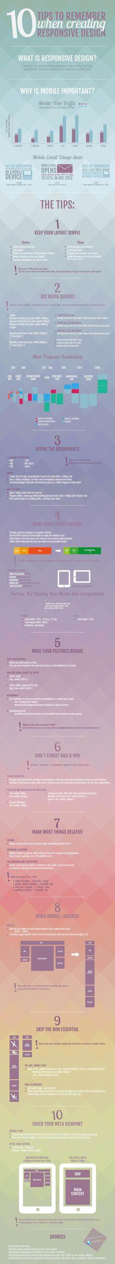 10 #consejos sobre #Responsive #Design #diseño #infografia