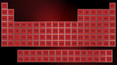 This isn't just any periodic table, this is a Klingon Periodic Table! The element symbols used in this table are written in Klingon script. Periodic Table Of The Elements, Element Symbols, Star Trek, Writing, Tables, Meet, Science, Wallpaper, Twitter