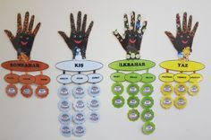 Geography Classroom, Eyfs Classroom, Classroom Decor, Science Classroom, Preschool Art Activities, Preschool Learning, Toddler Activities, Birthday Chart Classroom, Birthday Charts