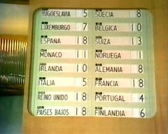 Eurovision Song Contest 1969: final scoreboard Man On The Moon, Songs, Finland, Norway, Luxembourg, United Kingdom, Song Books