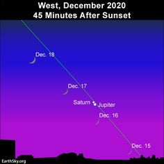 December 2020 guide to the bright planets | Astronomy Essentials | EarthSky Our Planet Earth, Planet S, Christmas Star, Before Christmas, Cosmos, Planets In The Sky, Visible Planets, Jupiter Y Saturno, The Sky Tonight