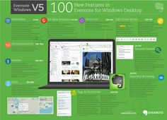 100 New Features in Evernote for Windows Desktop