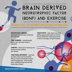 Brain Derived Neurotrophic Factor (BDNF) and Exercise