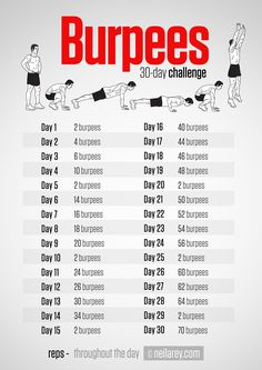 Burpee Challenge- why don't any of these challenges start out with one modified burpee on day one?!!!