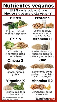 Healthy Habits, Healthy Tips, Healthy Snacks, Healthy Eating, Healthy Recipes, Holistic Nutrition, Health And Nutrition, Food For Anemia, Healthy Salt