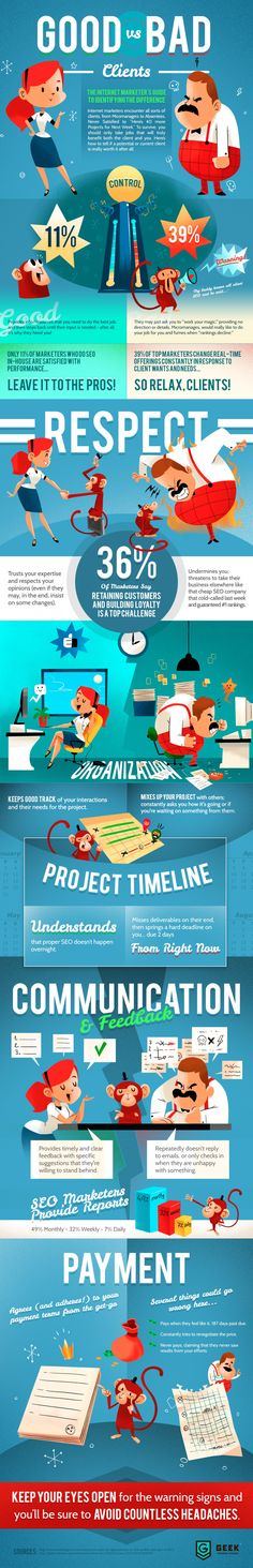 The Internet Marketer's Guide To Good VS. Bad Clients #infographic