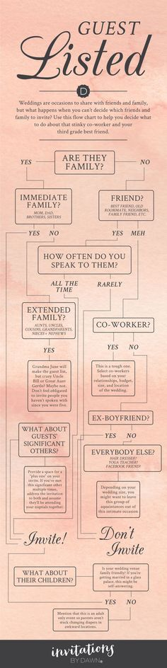 Deciding who makes the cut for your wedding guest list is one of the most stressful parts of planning a wedding. The list of friends and family adds up fast and as much as you'd like to invite everyone you know and like, it's just not realistic. So where do you draw the line? Answer these and we'll help you figure it out!