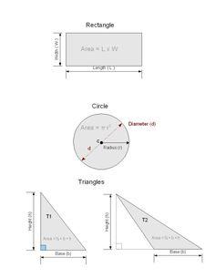 Simple Area Calculations