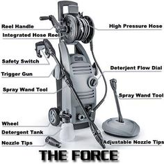 THE FORCE 2000 1.6 GPM 2000 PSI Electric Pressure Washer Review Best Pressure Washer, Pressure Washers, Safety Switch, Hose Reel, Peeling Paint, Electric, Club, Manual, Oil