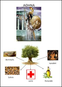 Olive Tree, Greek Mythology, Olives, Oil, Autumn, Education, School, Fall, Training