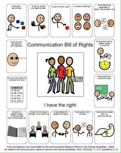 ere's a great poster for your classroom wall. Thanks Kate Ahern for the original.
