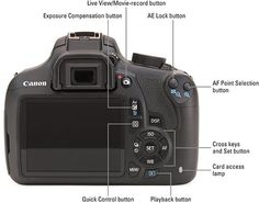 Canon Rebel T5 EOS DSLR with EF-S - Manual For Dummies