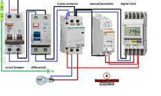 Electrical diagrams: MANUAL/AUTOMATIC