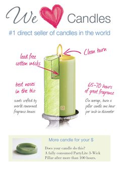 Does your candle do this?#PartyLiteCanada
